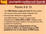 ranks 9 10