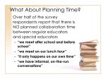what about planning time