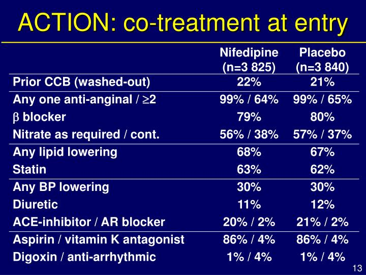 ACTION: co-treatment at entry