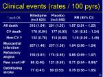 clinical events rates 100 pyrs