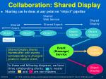 collaboration shared display