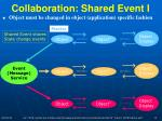 collaboration shared event i