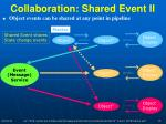 collaboration shared event ii