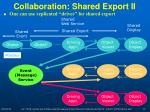 collaboration shared export ii