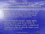 dyslipid mies et rcv repr sentations patients m decins