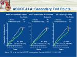 ascot lla secondary end points
