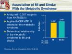 association of mi and stroke with the metabolic syndrome