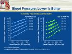 blood pressure lower is better