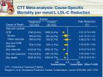 ctt meta analysis cause specific mortality per mmol l ldl c reduction
