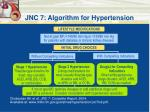 jnc 7 algorithm for hypertension