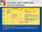 key goals jnc 7 ncep ada and aha guidelines