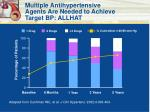 multiple antihypertensive agents are needed to achieve target bp allhat