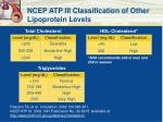 ncep atp iii classification of other lipoprotein levels