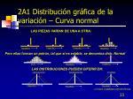 2a1 distribuci n gr fica de la variaci n curva normal