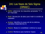 2a1 las fases de seis sigma dmaic