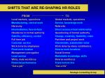 shifts that are re shaping hr roles