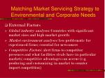 matching market servicing strategy to environmental and corporate needs28