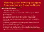 matching market servicing strategy to environmental and corporate needs30