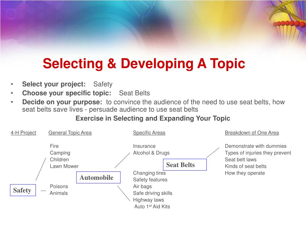 Selecting & Developing A Topic
