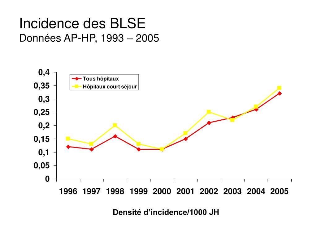Incidence des BLSE