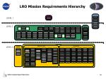 lro mission requirements hierarchy