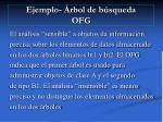ejemplo rbol de b squeda ofg102
