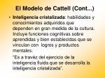 el modelo de cattell cont