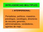 inteligencias multiples45