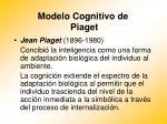 modelo cognitivo de piaget