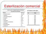esterilizaci n comercial14