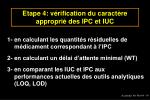 etape 4 v rification du caract re appropri des ipc et iuc