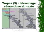 tropes 3 d coupage s mantique du texte