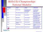 skillsusa championships national medalist