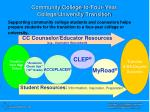 community college to four year college university transition