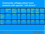 community colleges attract more students with specific risk factors