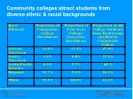 community colleges attract students from diverse ethnic racial backgrounds