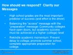 how should we respond clarify our messages