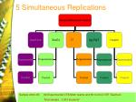 5 simultaneous replications