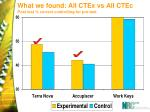 what we found all ctex vs all ctec post test correct controlling for pre test