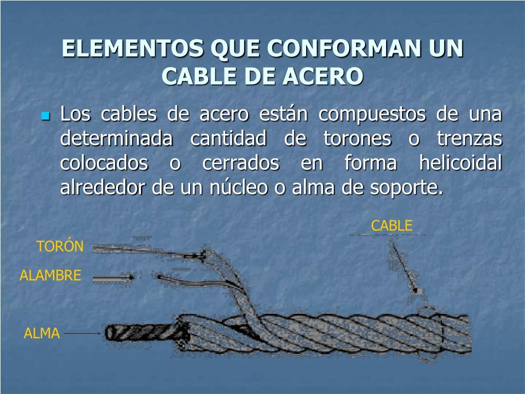 ELEMENTOS QUE CONFORMAN UN CABLE DE ACERO