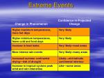 extreme events20