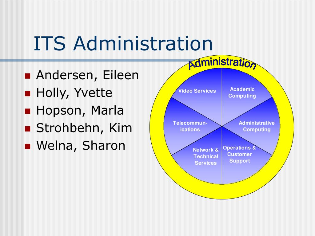 ITS Administration