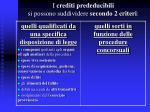 i crediti prededucibili si possono suddividere secondo 2 criteri