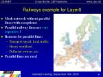 railways example for layer0