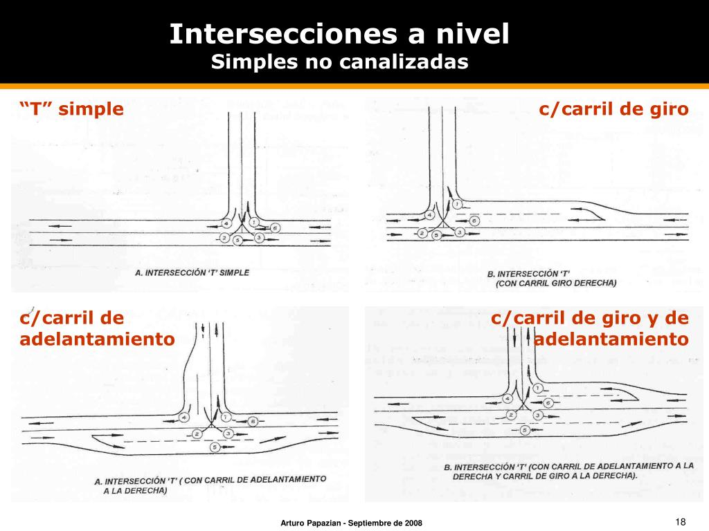 Intersecciones a nivel