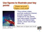 use figures to illustrate your key points