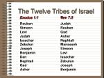the twelve tribes of israel60
