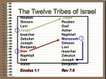 the twelve tribes of israel62