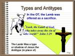 types and antitypes