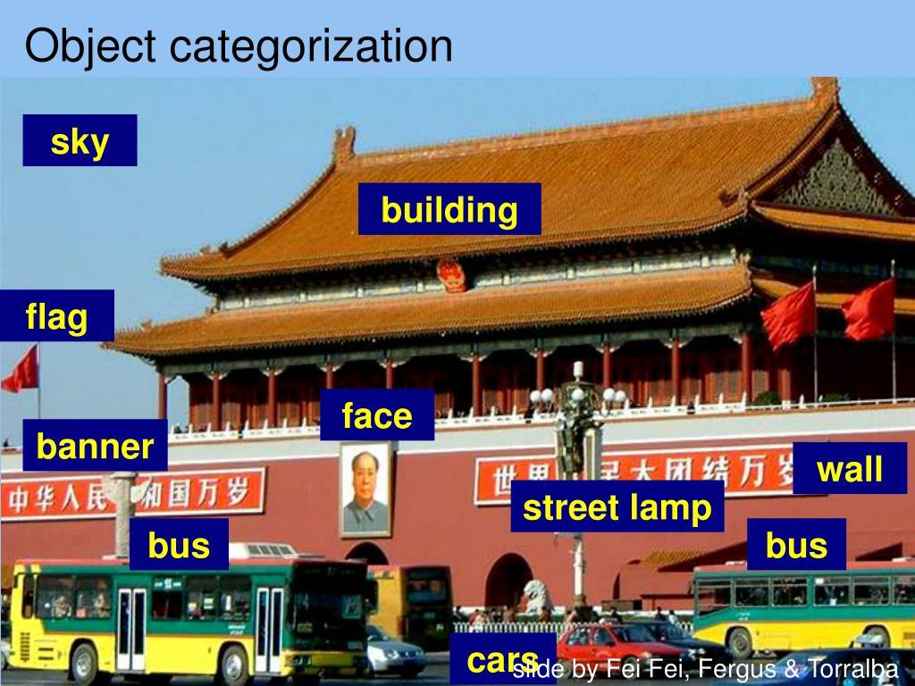 Object categorization